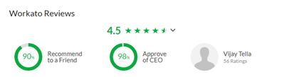 Workato Glassdoor Rating